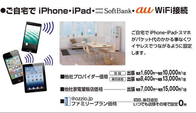 ご自宅でiPhone・iPad・au・SoftBank WiFi接続